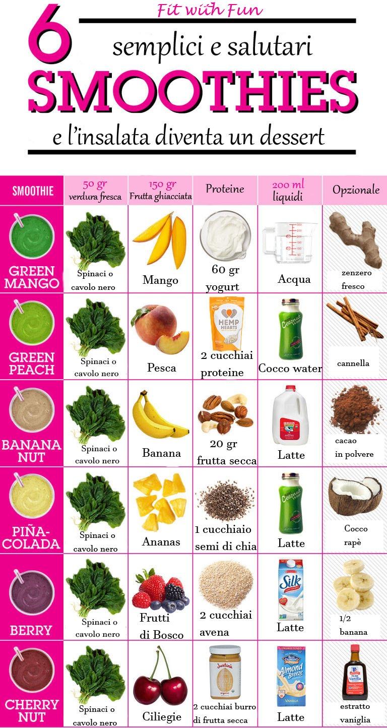 6 Idee Smoothies (Frullati freddi e nutrienti)